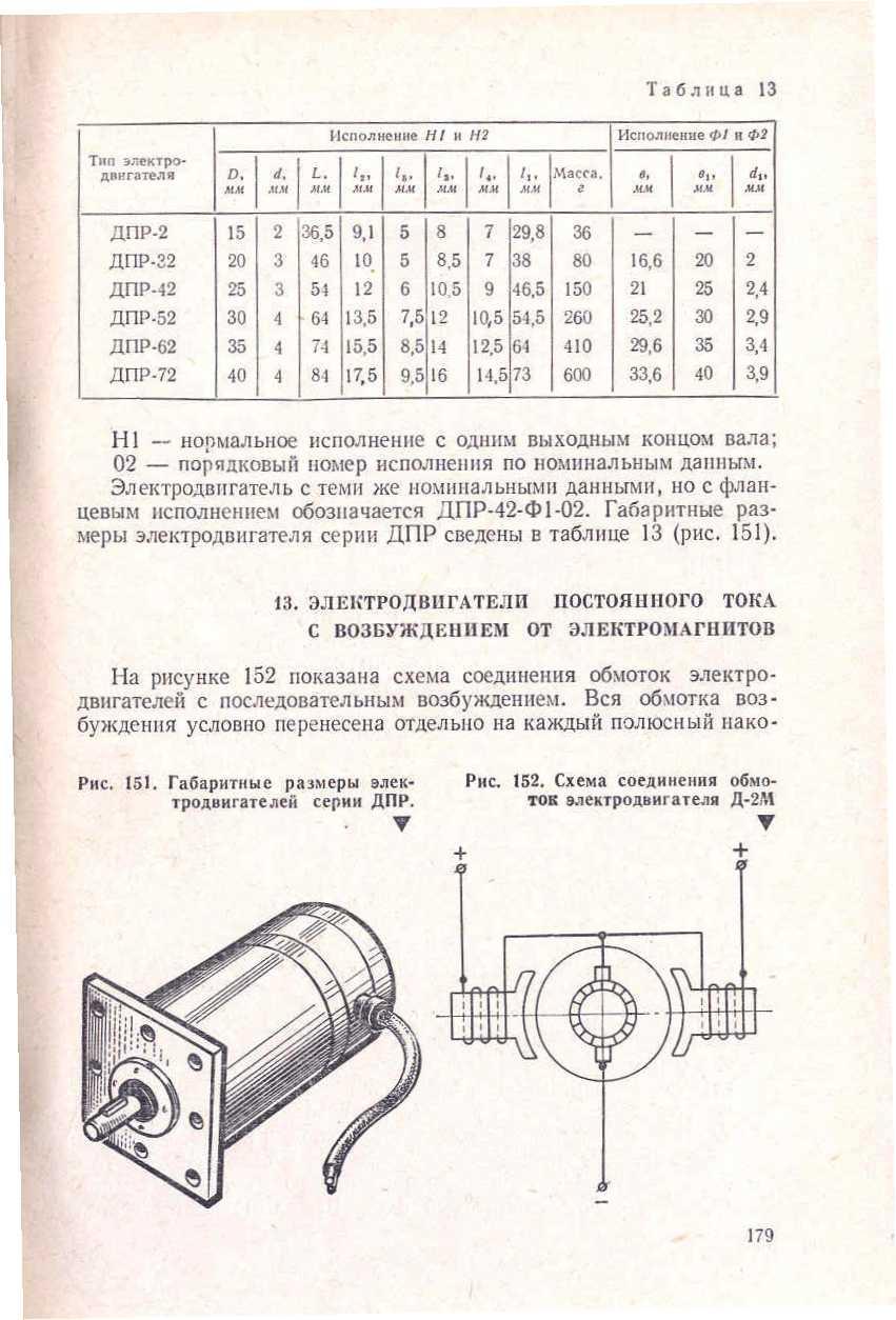 Двигатель постоянного тока схема соединения обмоток