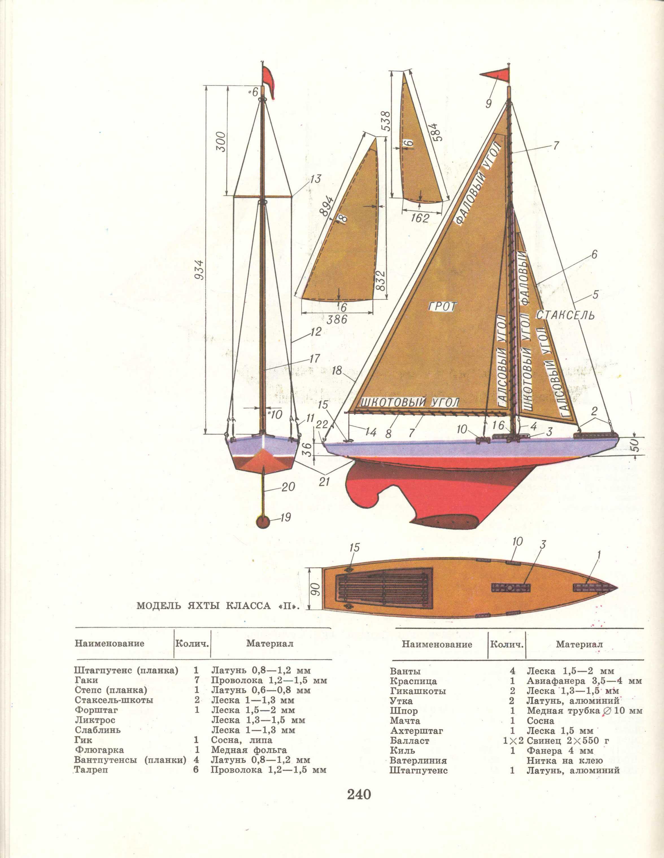 Яхта моделист конструктор 24